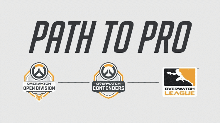 Blizzard's Path to Pro, showing the progression from Open Division, to Contenders, to the Overwatch League