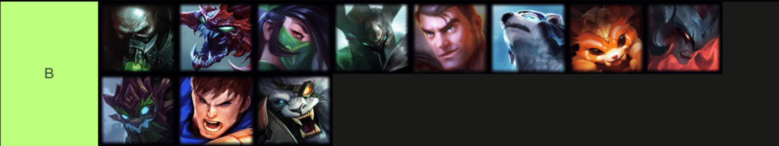 A B Tier for League of Legends champions with the faces of Urgot, Cho'gath, Akali, Mordekaiser, Jayce, Volibear, Gnar, Aatrox, Maokai, Garen and Rengar